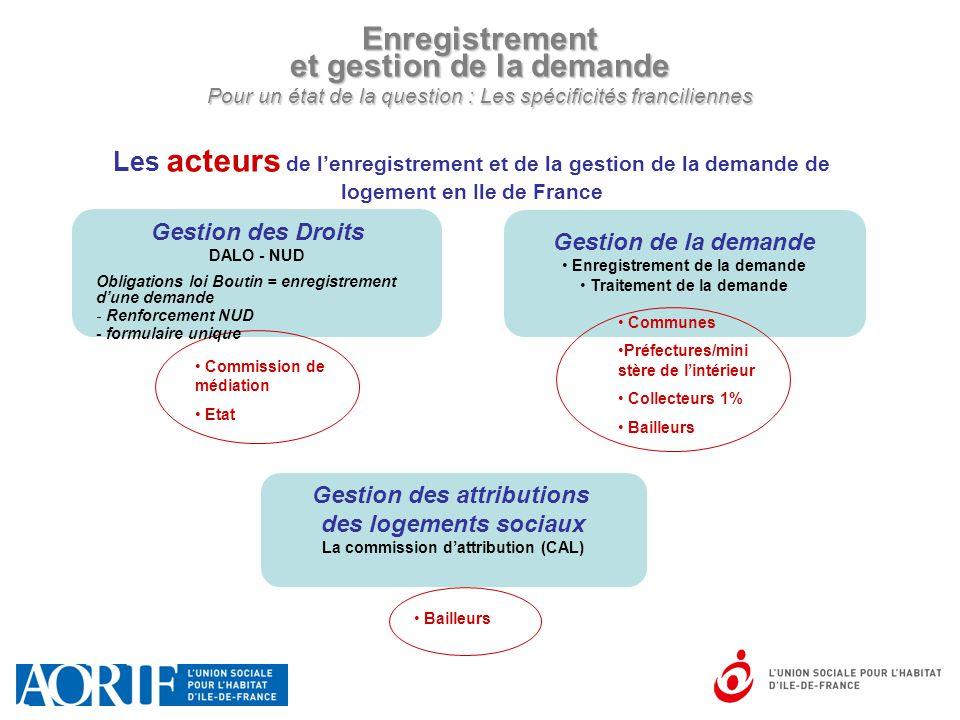 Enregistrement et gestion de la demande Pour un état de la question : Les spécificités franciliennes