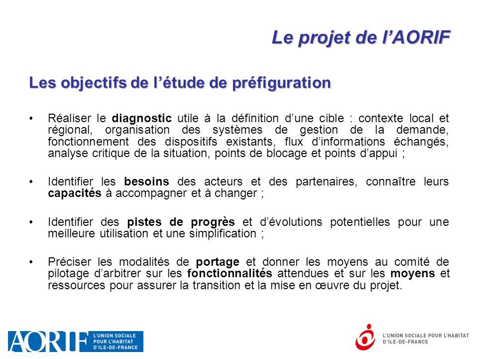 Le projet de l'AORIF Les objectifs de l'étude de préfiguration