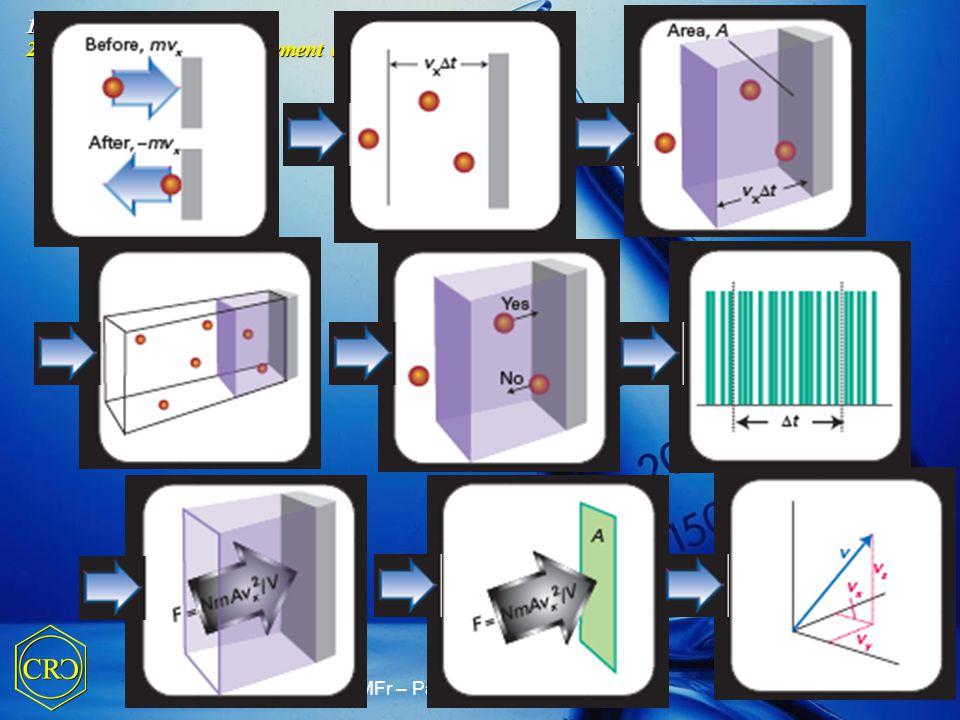 1. Introduction 2. Le challenge de l'enseignement de la chimie