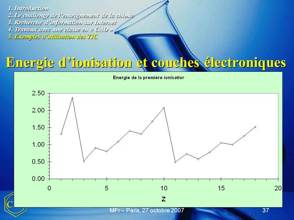 Energie d'ionisation et couches électroniques