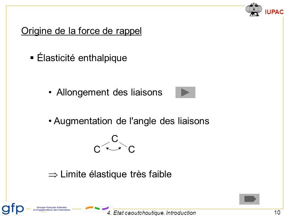 4. Etat caoutchoutique. Introduction