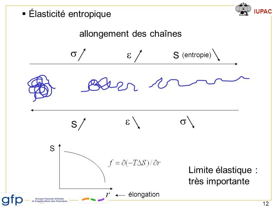     Élasticité entropique allongement des chaînes S S