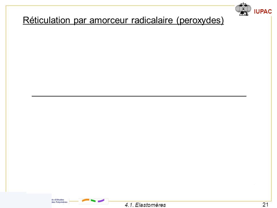 Réticulation par amorceur radicalaire (peroxydes)