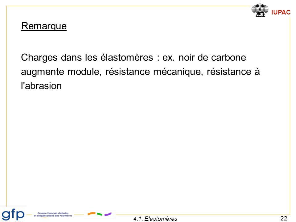 Remarque Charges dans les élastomères : ex. noir de carbone augmente module, résistance mécanique, résistance à l abrasion.
