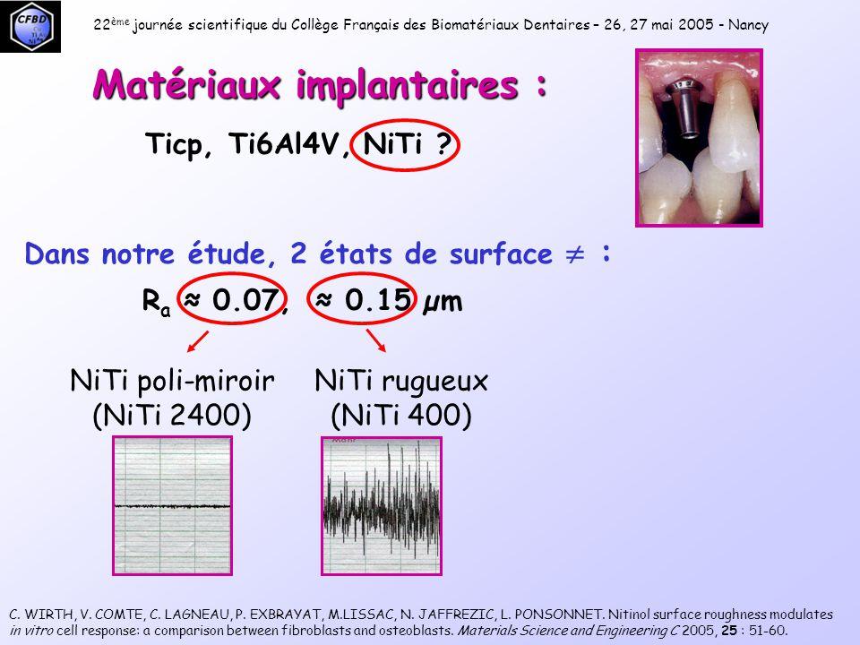 Matériaux implantaires :