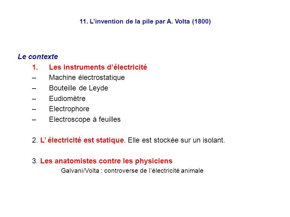 11. L'invention de la pile par A. Volta (1800)