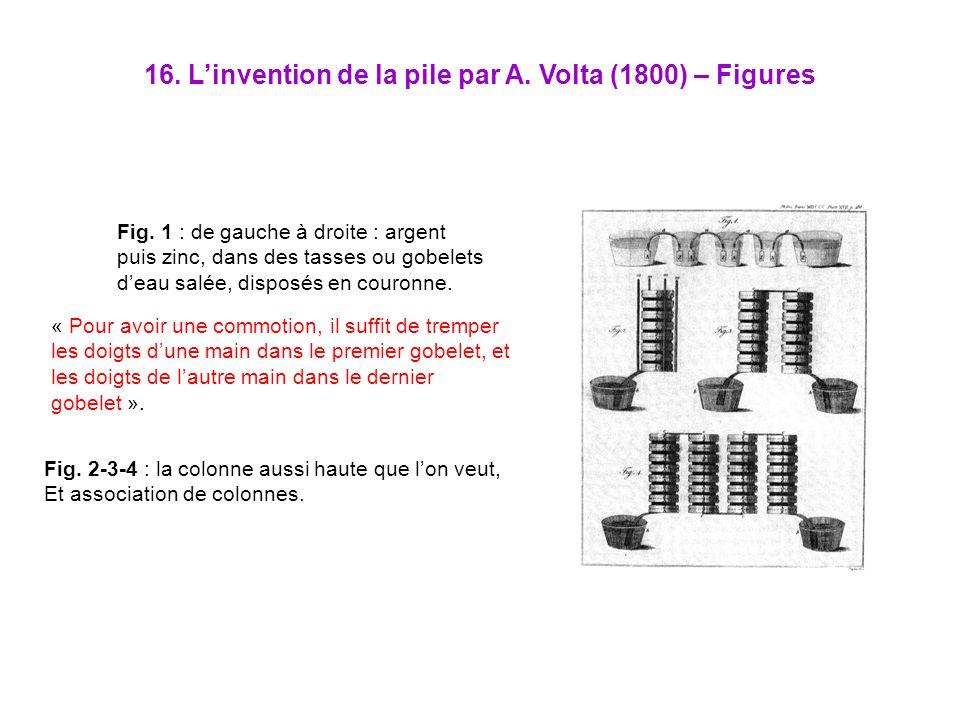 16. L'invention de la pile par A. Volta (1800) – Figures