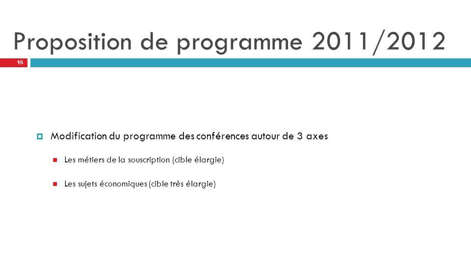 Proposition de programme 2011/2012