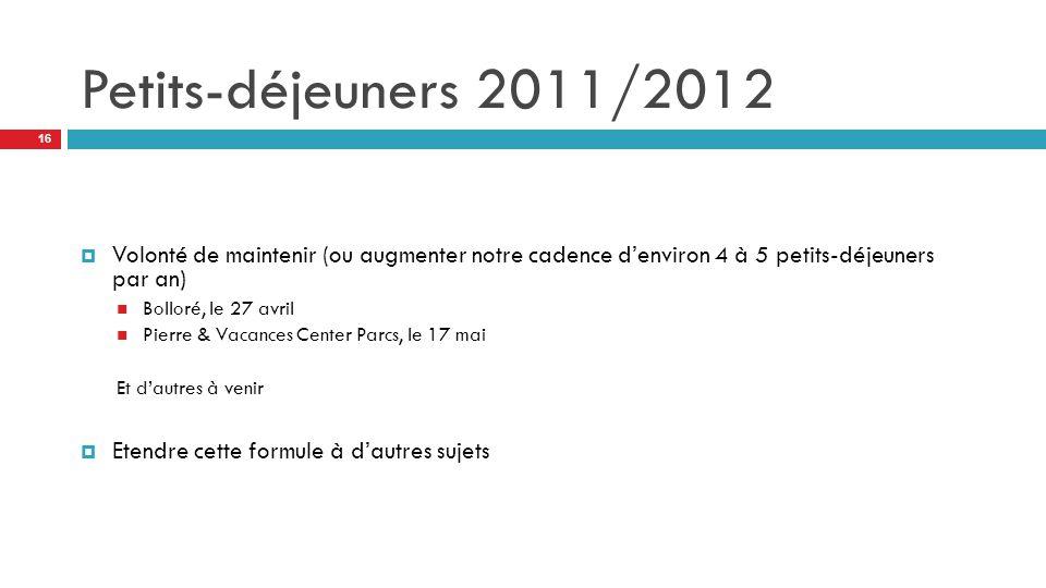 Petits-déjeuners 2011/2012 Volonté de maintenir (ou augmenter notre cadence d'environ 4 à 5 petits-déjeuners par an)