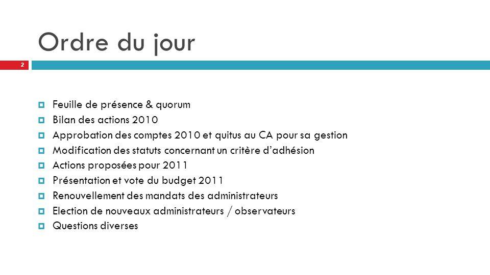 Ordre du jour Feuille de présence & quorum Bilan des actions 2010