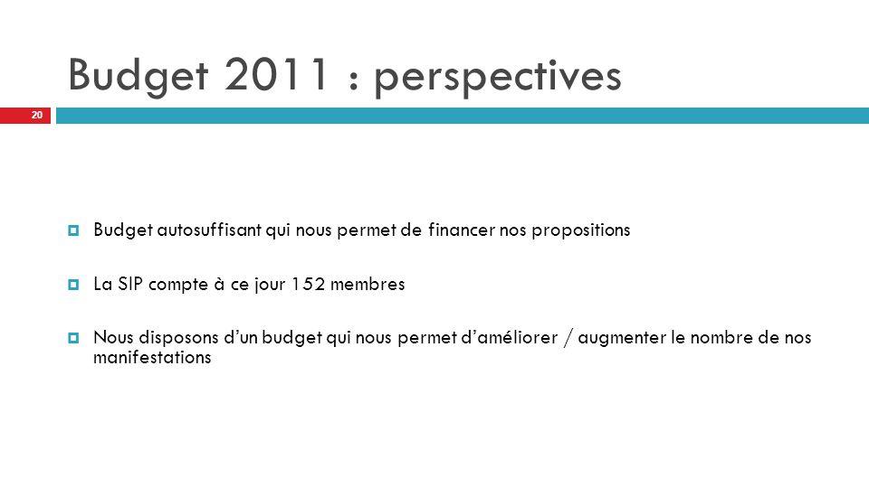 Budget 2011 : perspectives Budget autosuffisant qui nous permet de financer nos propositions. La SIP compte à ce jour 152 membres.