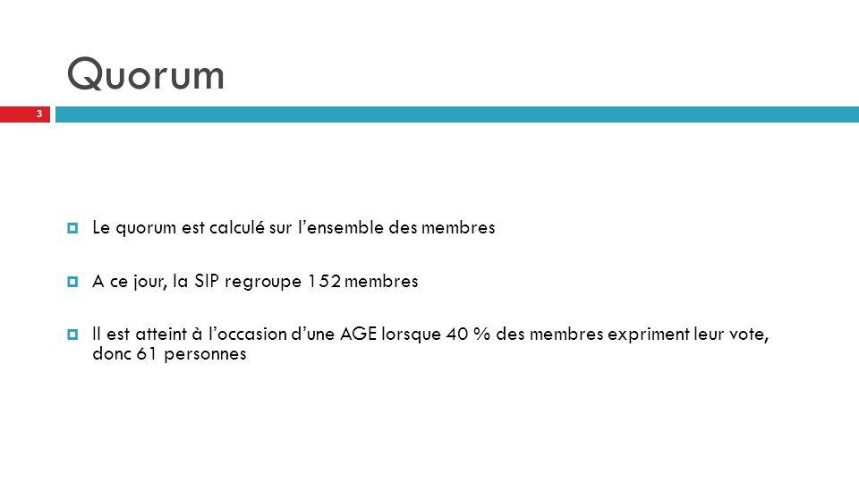 Quorum Le quorum est calculé sur l'ensemble des membres