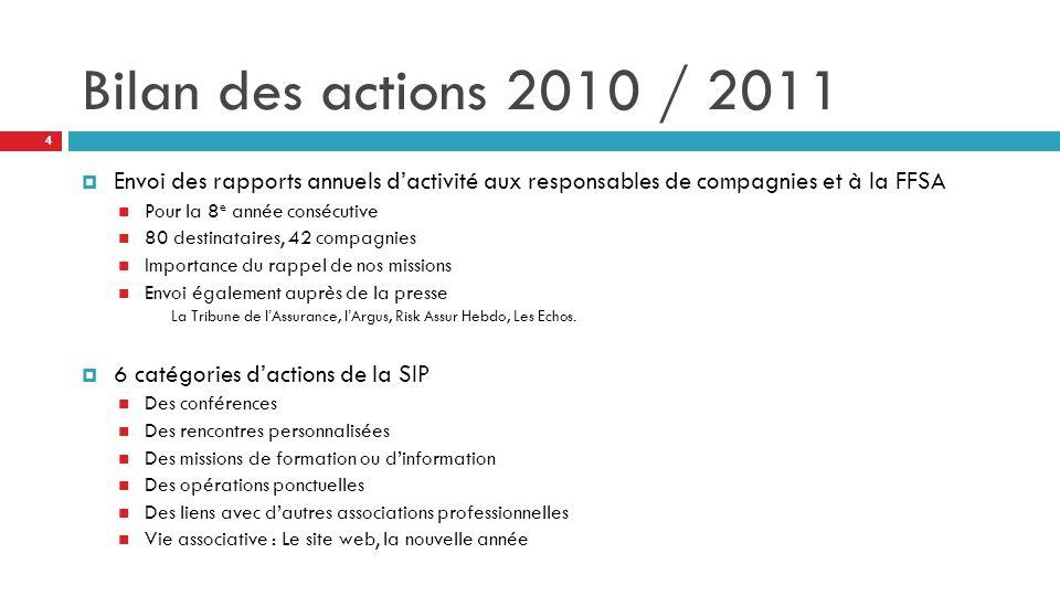 Bilan des actions 2010 / 2011 Envoi des rapports annuels d'activité aux responsables de compagnies et à la FFSA.