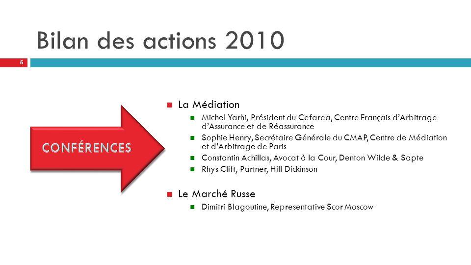Bilan des actions 2010 Conférences La Médiation Le Marché Russe