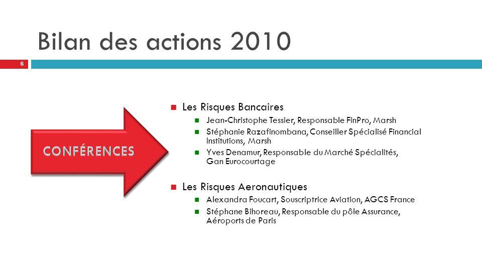 Bilan des actions 2010 Conférences Les Risques Bancaires