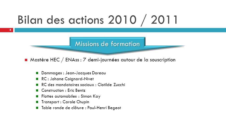 Bilan des actions 2010 / 2011 Missions de formation