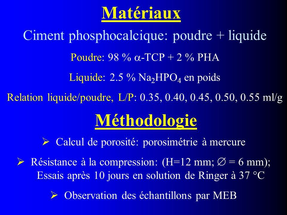 Matériaux Méthodologie