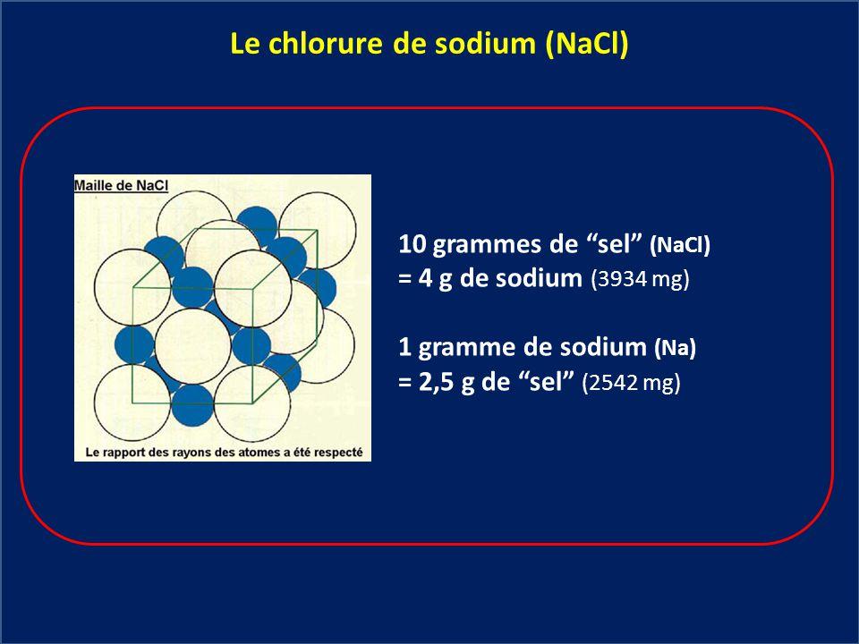 Le chlorure de sodium (NaCl)