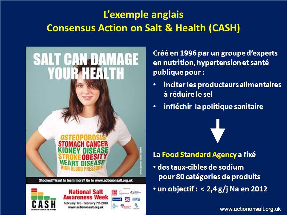 Consensus Action on Salt & Health (CASH)