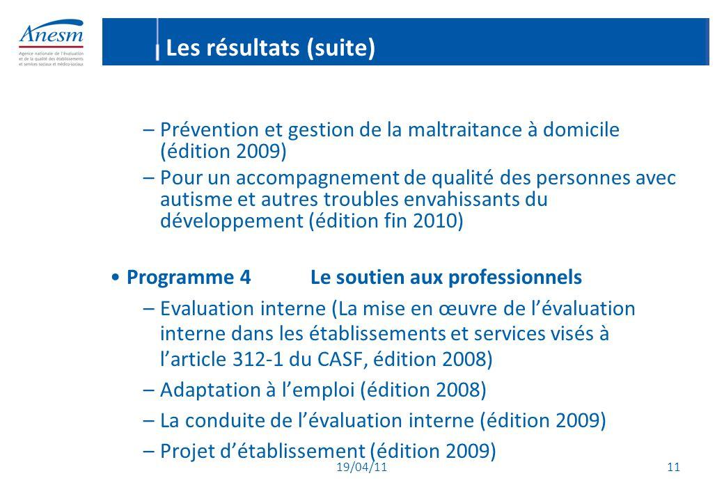 Les résultats (suite) Prévention et gestion de la maltraitance à domicile (édition 2009)