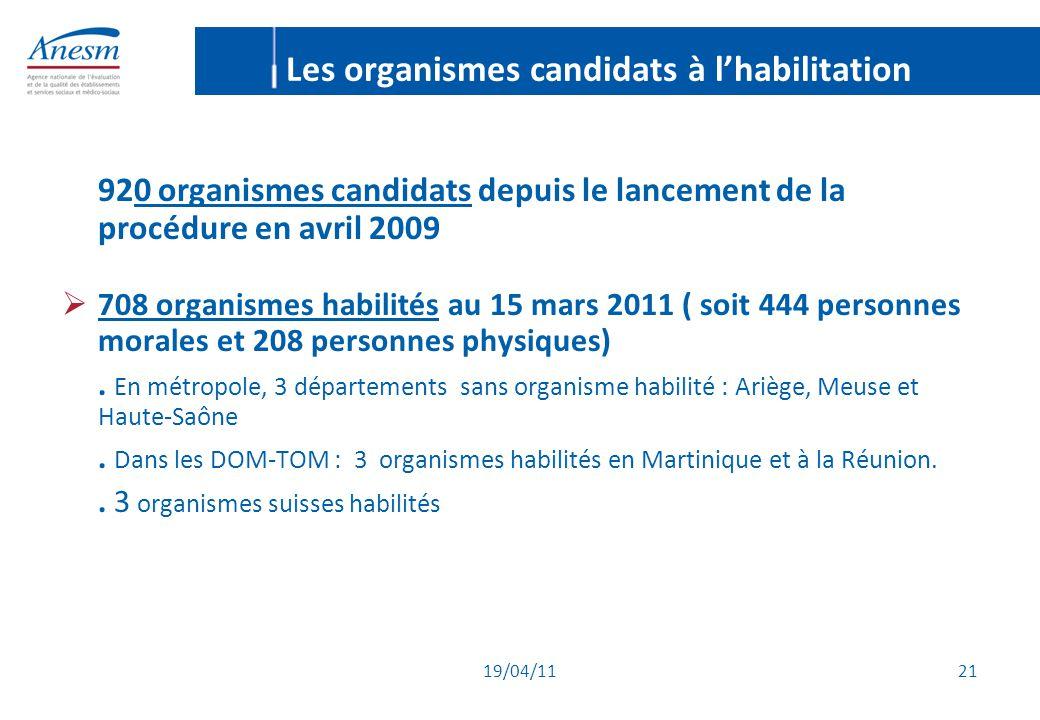 Les organismes candidats à l'habilitation
