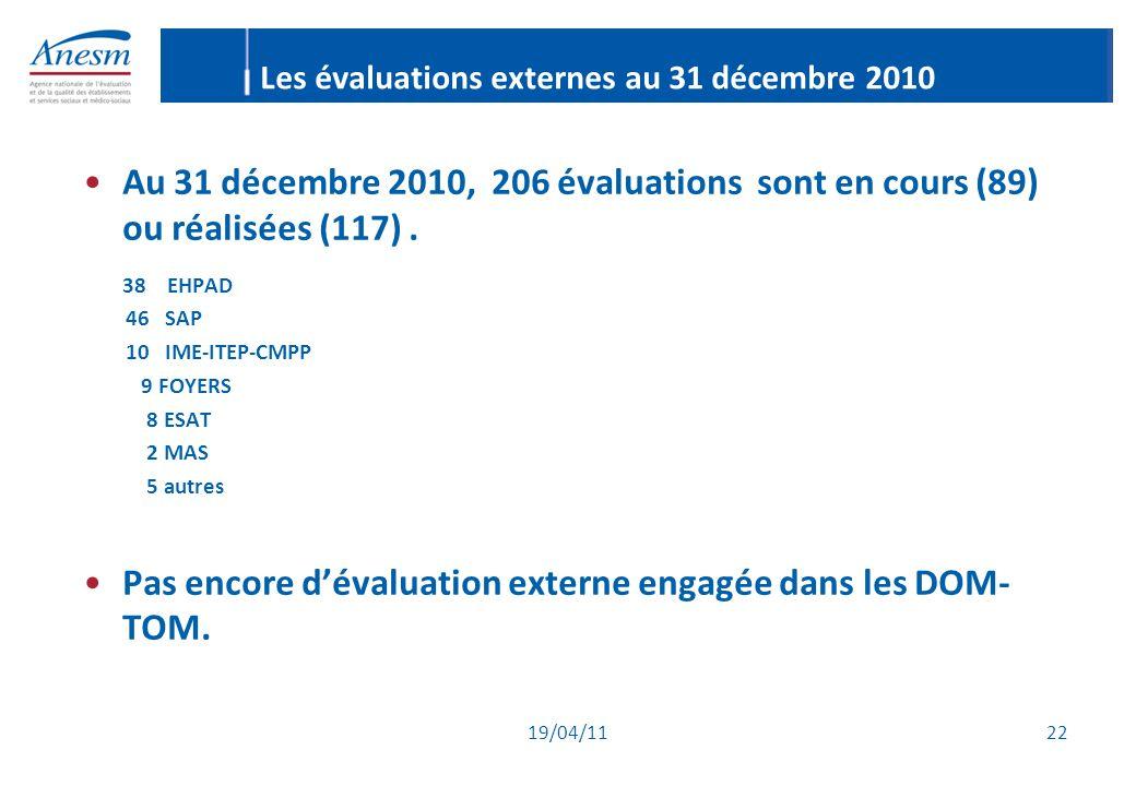 Les évaluations externes au 31 décembre 2010