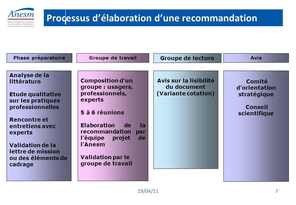 Processus d'élaboration d'une recommandation