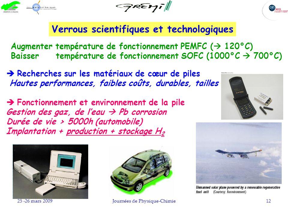 Verrous scientifiques et technologiques