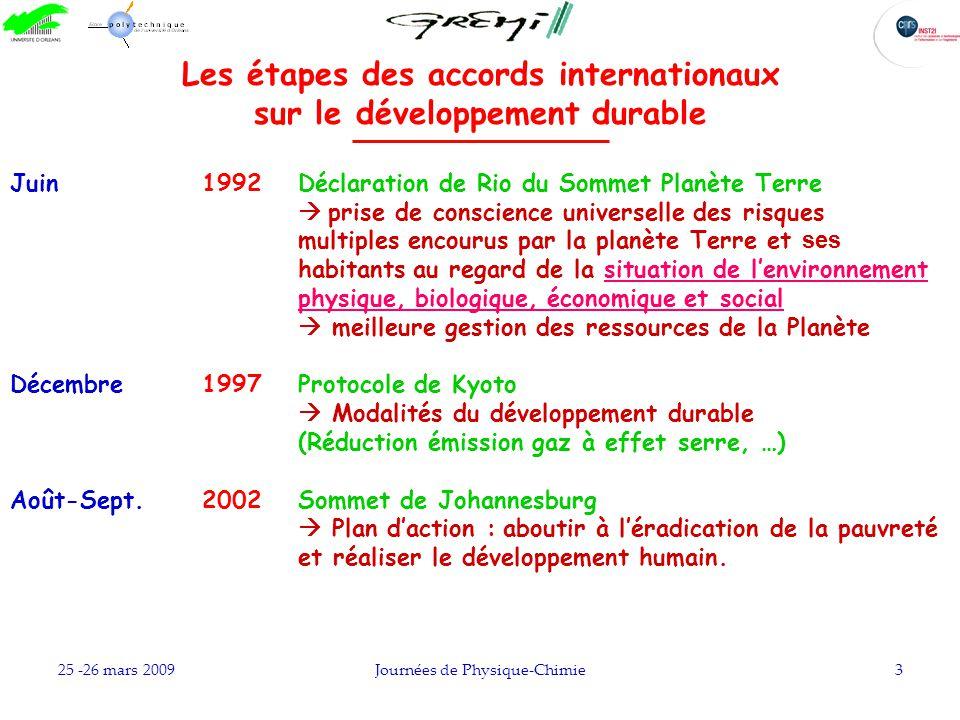 Les étapes des accords internationaux sur le développement durable