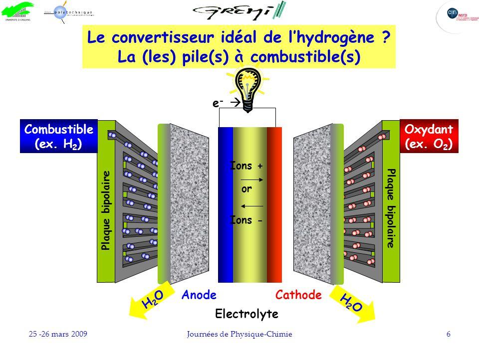 Le convertisseur idéal de l'hydrogène