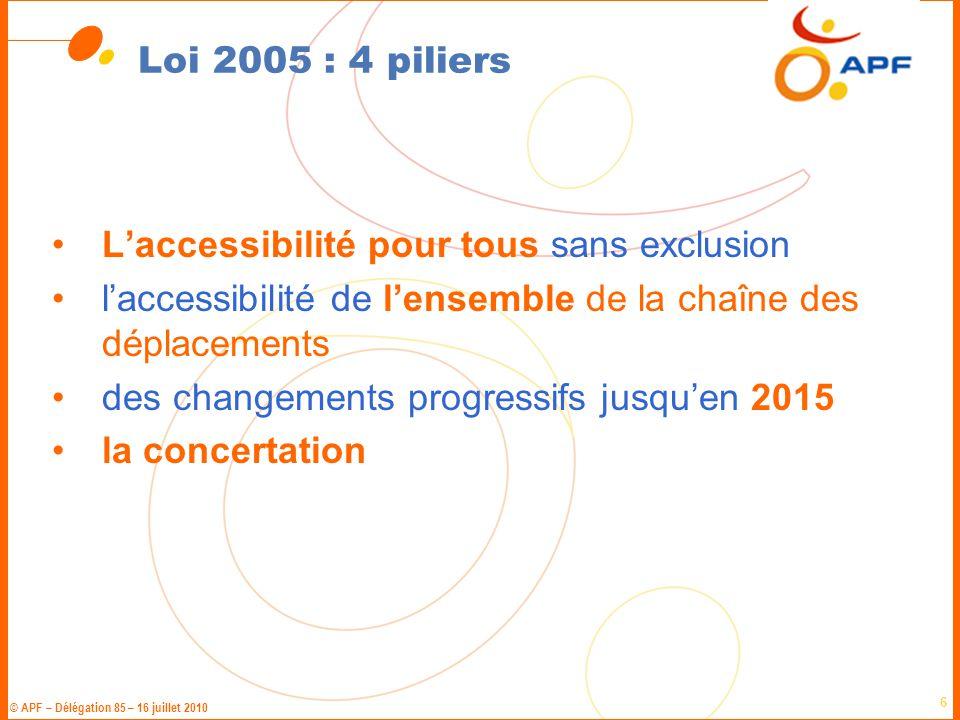 Loi 2005 : 4 piliers L'accessibilité pour tous sans exclusion. l'accessibilité de l'ensemble de la chaîne des déplacements.