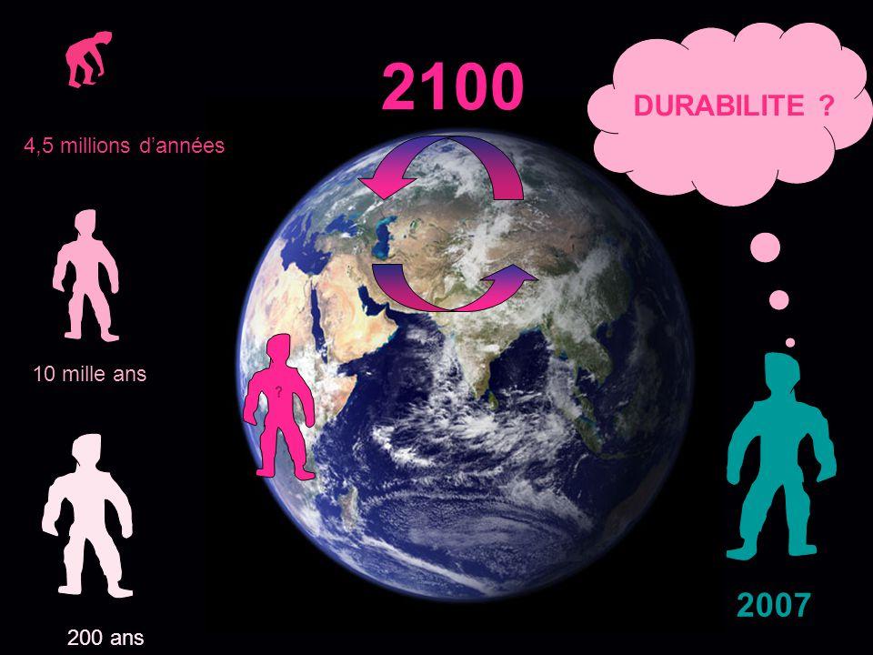 2100 2007 DURABILITE 4,5 millions d'années 10 mille ans 200 ans