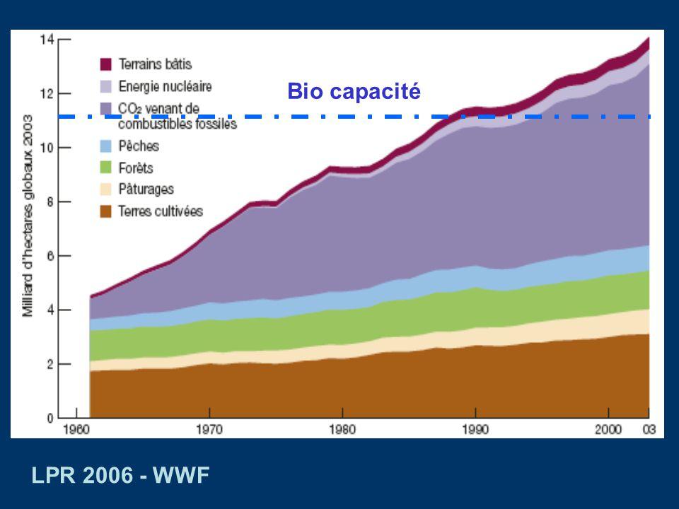 Bio capacité LPR 2006 - WWF