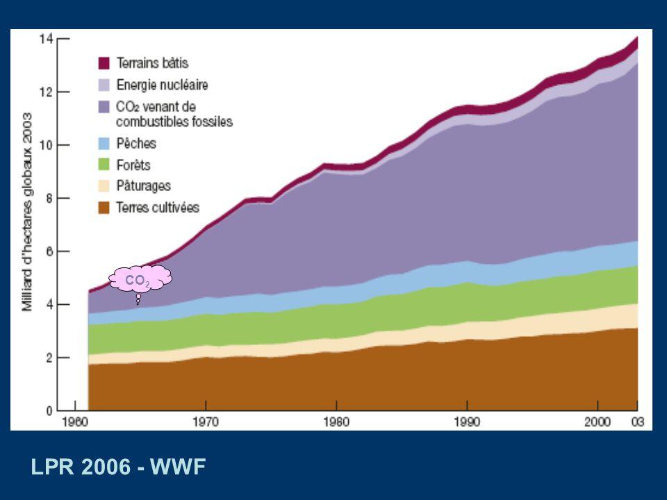 CO2 LPR 2006 - WWF