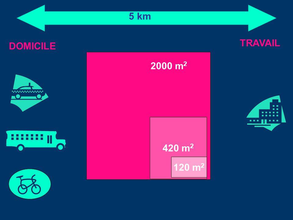 5 km TRAVAIL DOMICILE 2000 m2 420 m2 120 m2