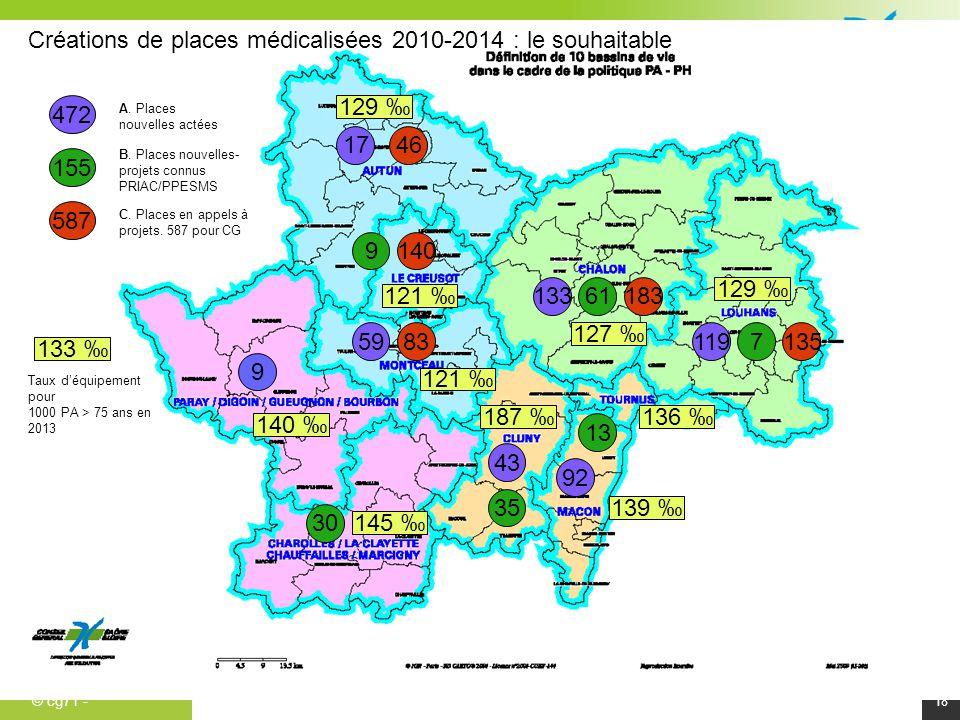 92 Créations de places médicalisées 2010-2014 : le souhaitable 472