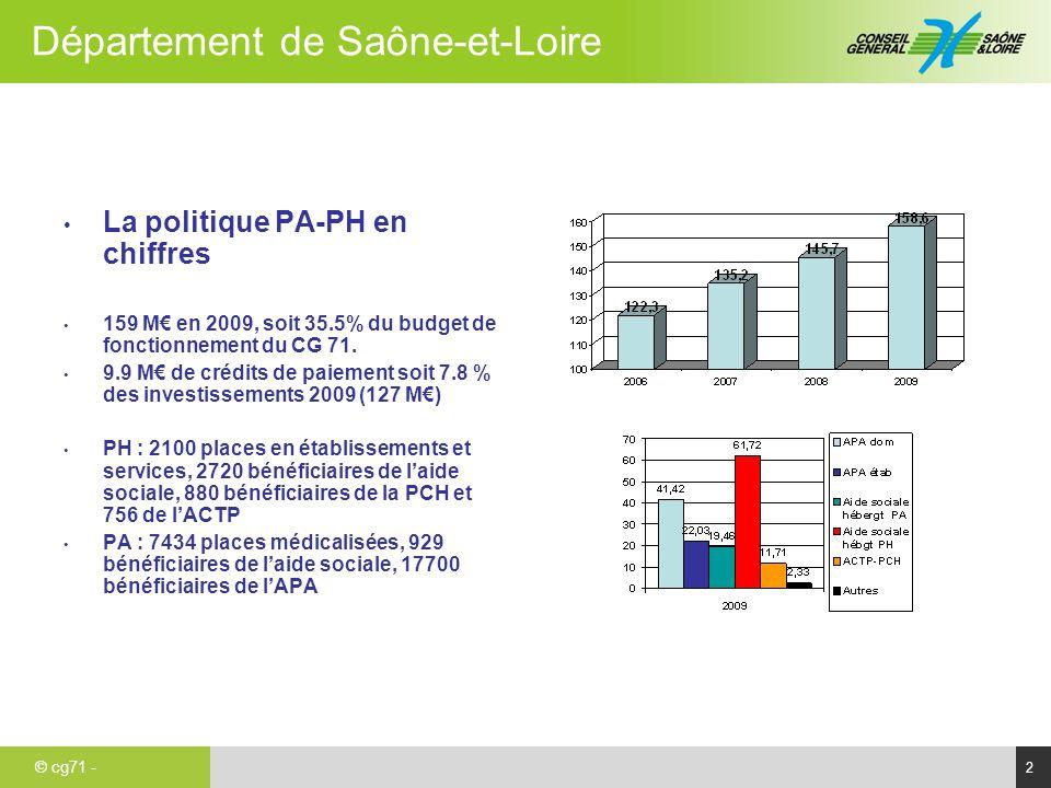 La politique PA-PH en chiffres