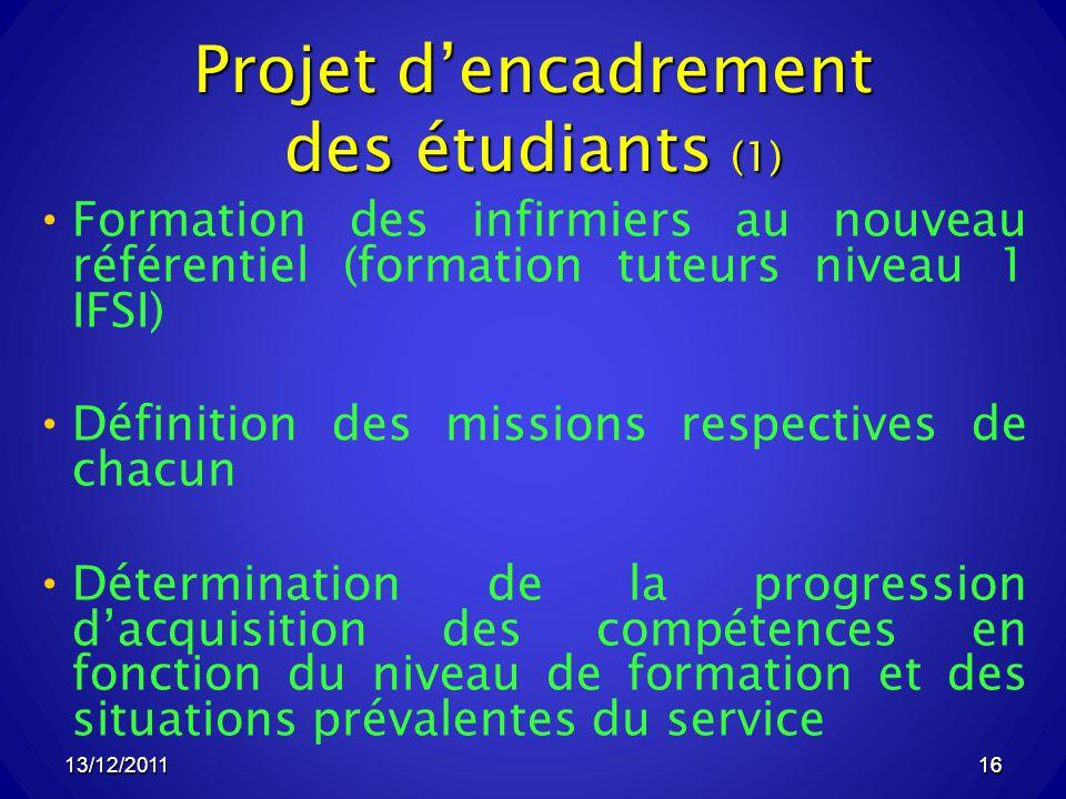 Projet d'encadrement des étudiants (1)