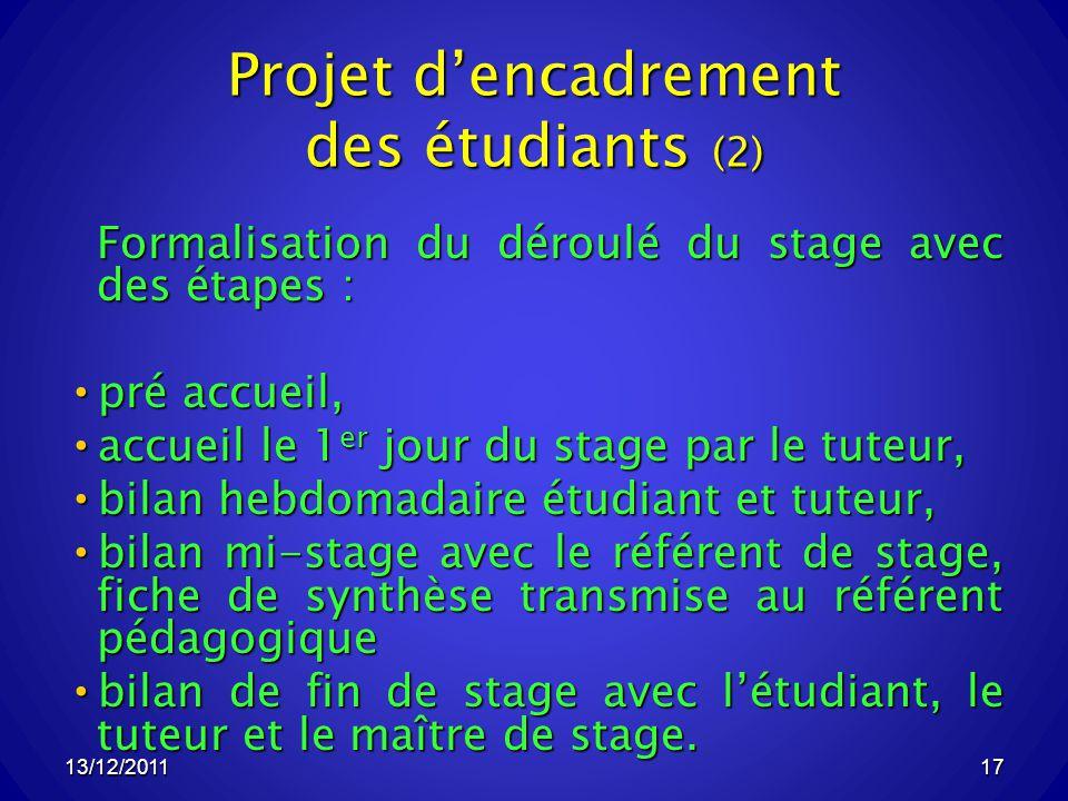 Projet d'encadrement des étudiants (2)