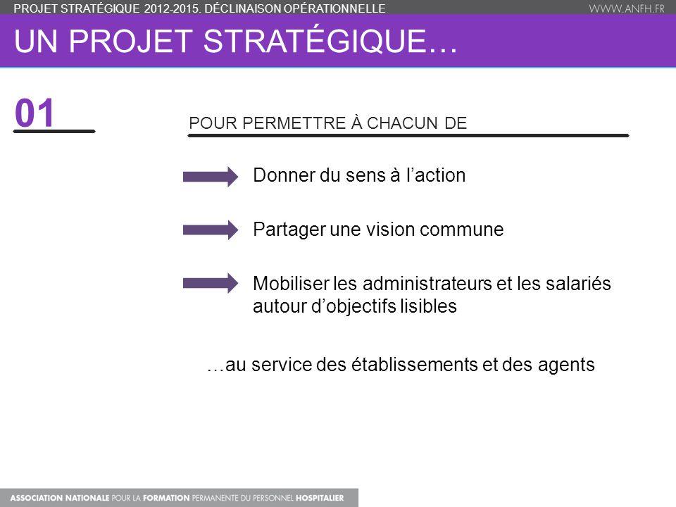 Un projet stratégique…