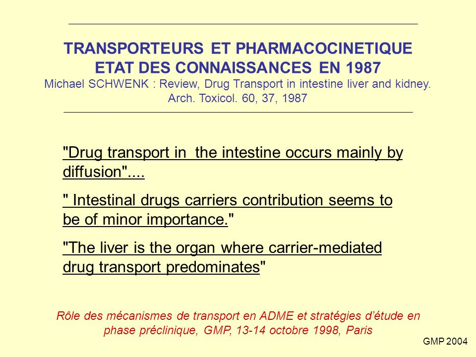 Drug transport in the intestine occurs mainly by diffusion ....