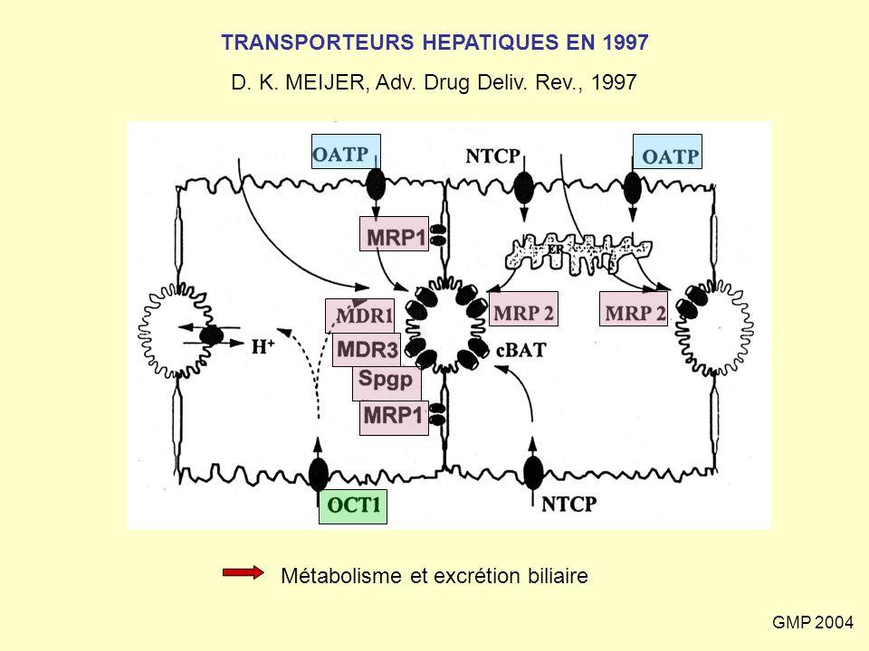 TRANSPORTEURS HEPATIQUES EN 1997