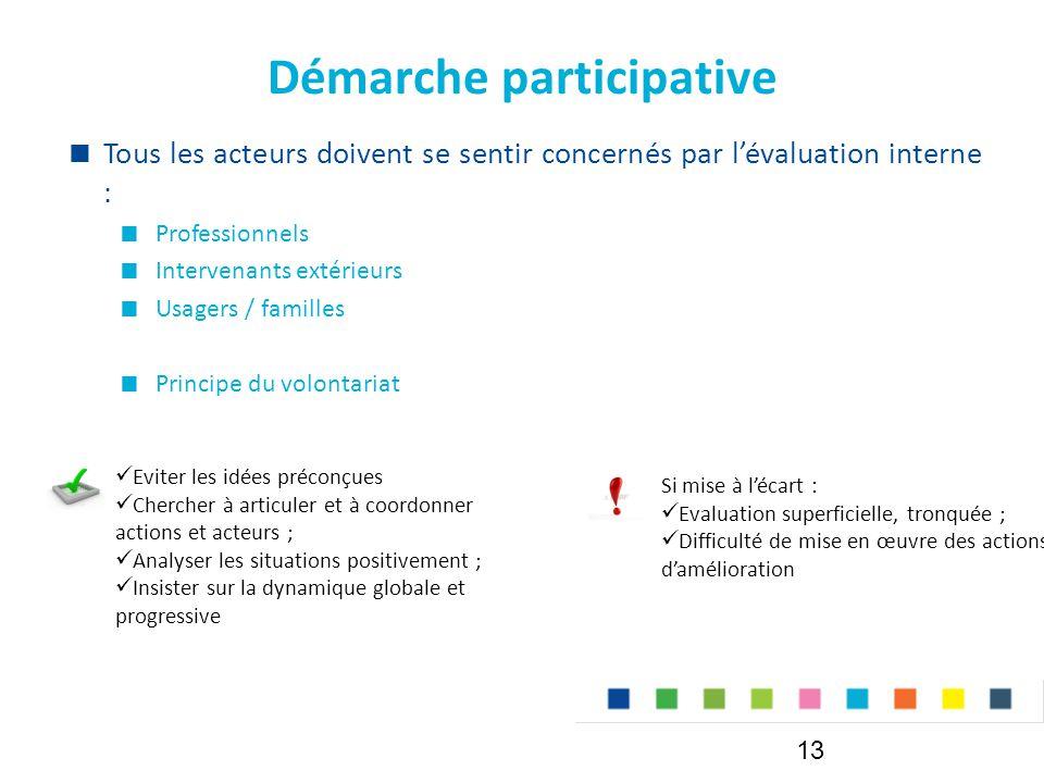 Démarche participative