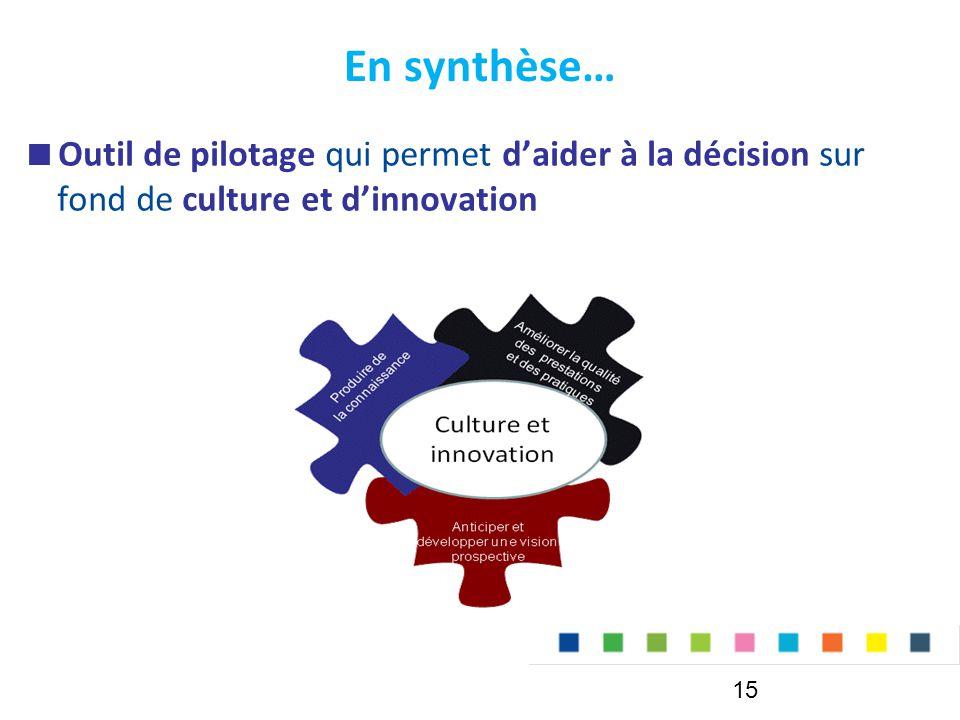 En synthèse… Outil de pilotage qui permet d'aider à la décision sur fond de culture et d'innovation