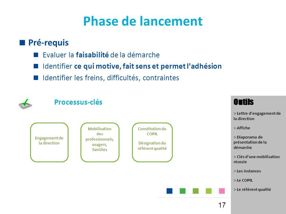 Phase de lancement Pré-requis Evaluer la faisabilité de la démarche