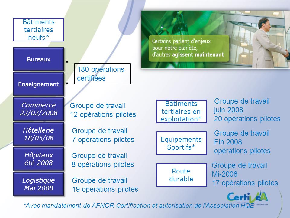 180 opérations certifiées Groupe de travail juin 2008