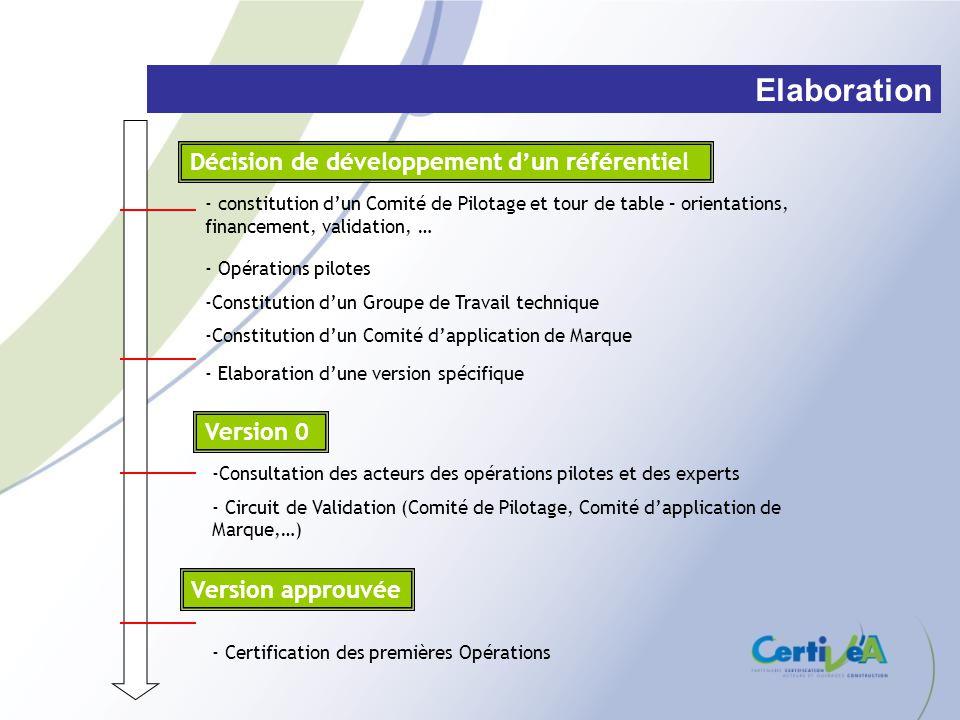Elaboration Décision de développement d'un référentiel Version 0