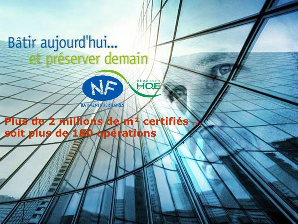 Plus de 2 millions de m² certifiés …