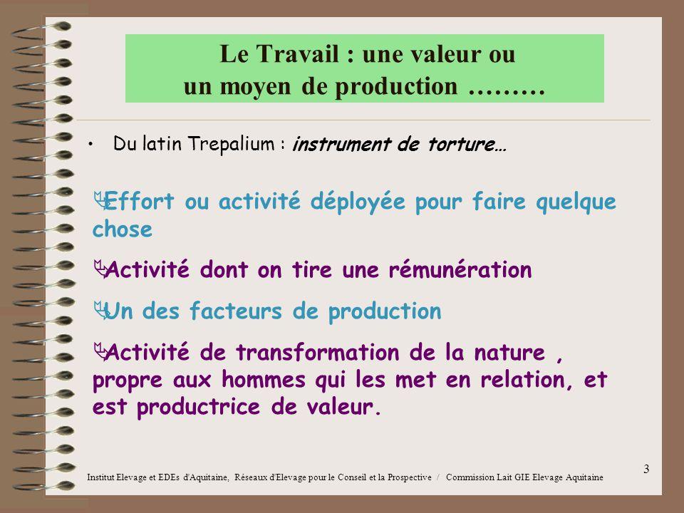 Le Travail : une valeur ou un moyen de production ………