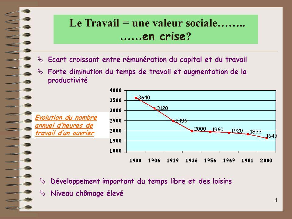 Le Travail = une valeur sociale……..